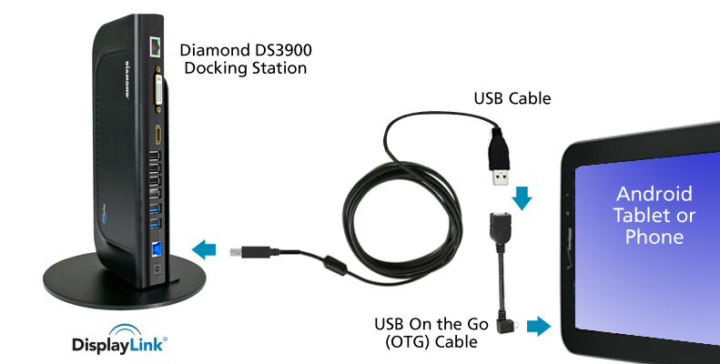 Ds3900v2 android annoucement dock series android connection greentooth Gallery