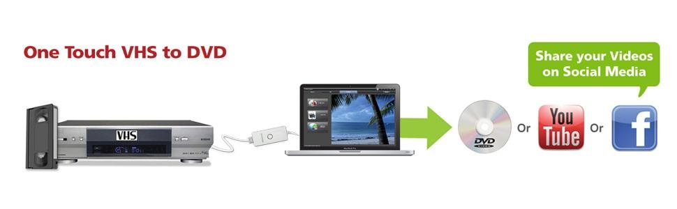usb video device recording software free
