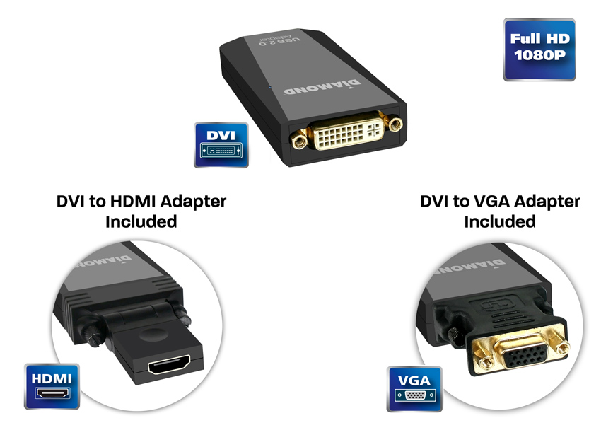 BVU165 adapters