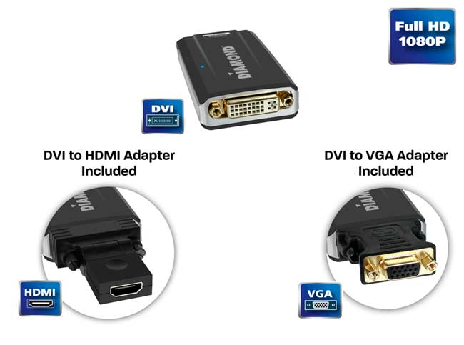 Diamond Multimedia BVU195 USB 2 0 to VGA/DVI / HDMI Video Graphics Adapter  up to 2048x1152 / 1920x1080 (BVU195)