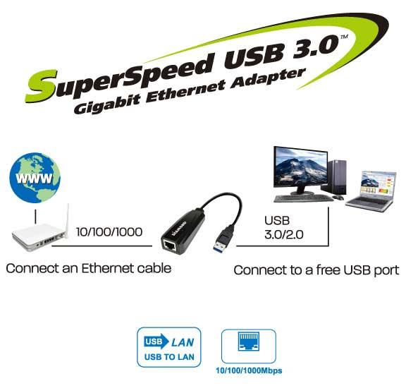 Diamond UE3000, USB to RJ45, USB 3 0 to 10/100/1000 Gigabit Ethernet LAN  Network Adapter (UE3000)