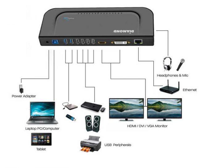 DS3900V2 connection
