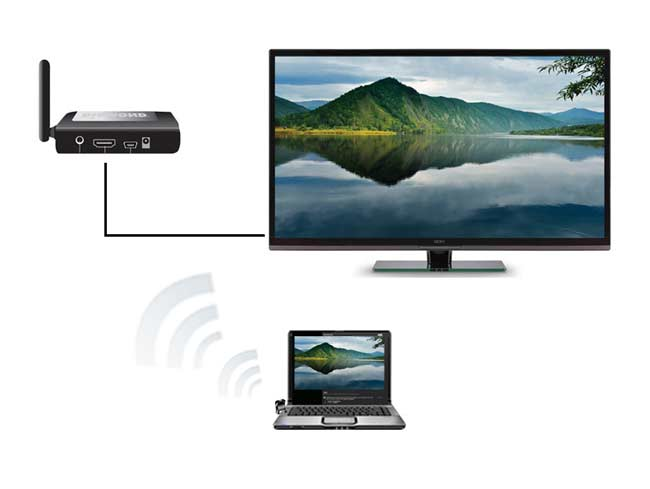 DIAMOND Multimedia WPCTVPRO VStream Wireless USB PC to TV at 1080P for MAC  OS and Win8