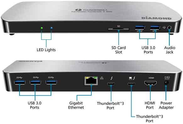 TB3000DS ports