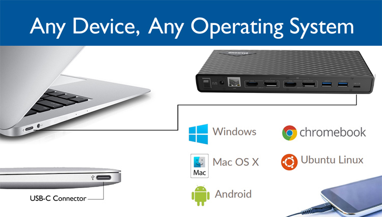 Adding Extra Monitors to your ChromeBook | Diamond Multimedia