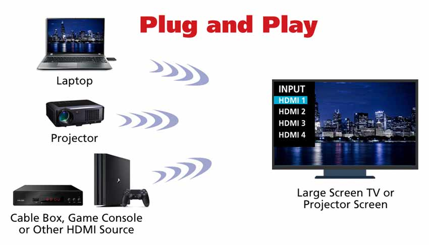 Vstream plug and play