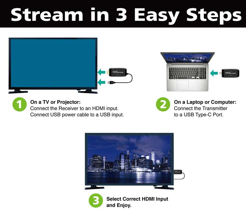 Wireless HDMI instructions