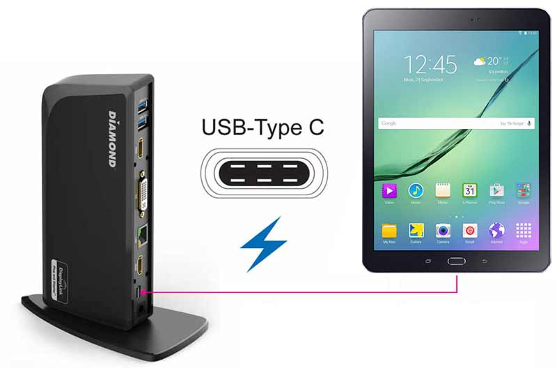 DS3900PD charging