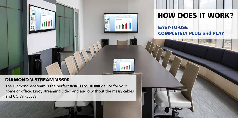 VS600 HowItWorks