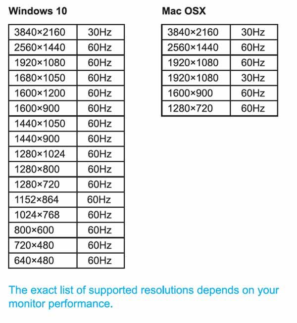 BVU5500HS resolution chart